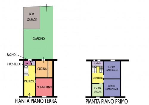 Villette a schiera in Vendita a Pisa