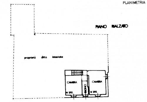 Planimetria